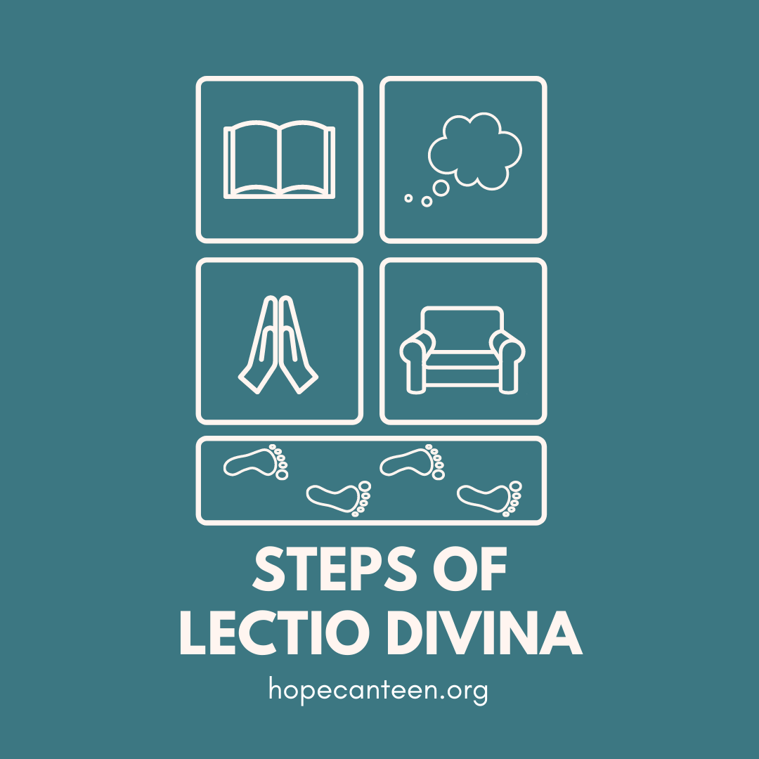 Steps of Lectio Divina